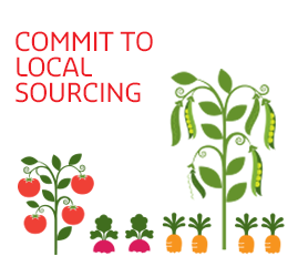 2014_Local Sourcing Infographic_269x250