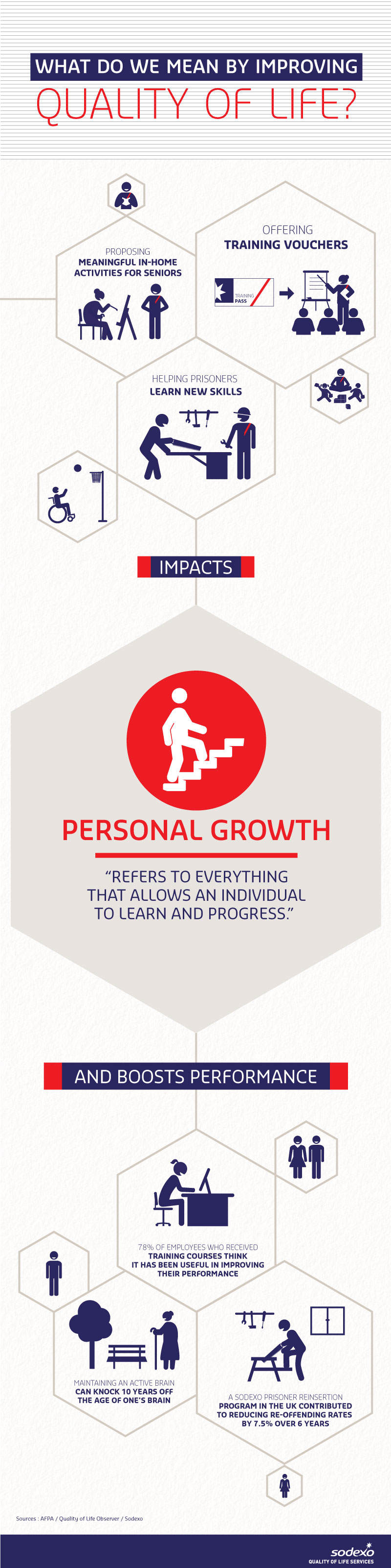 Personal-growth_EN.jpg (Quality of Life Dimension - Personal growth (infographic))