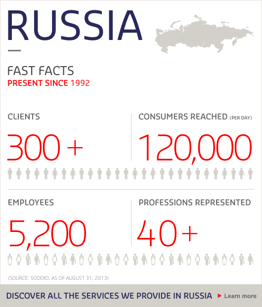 Russia key figures